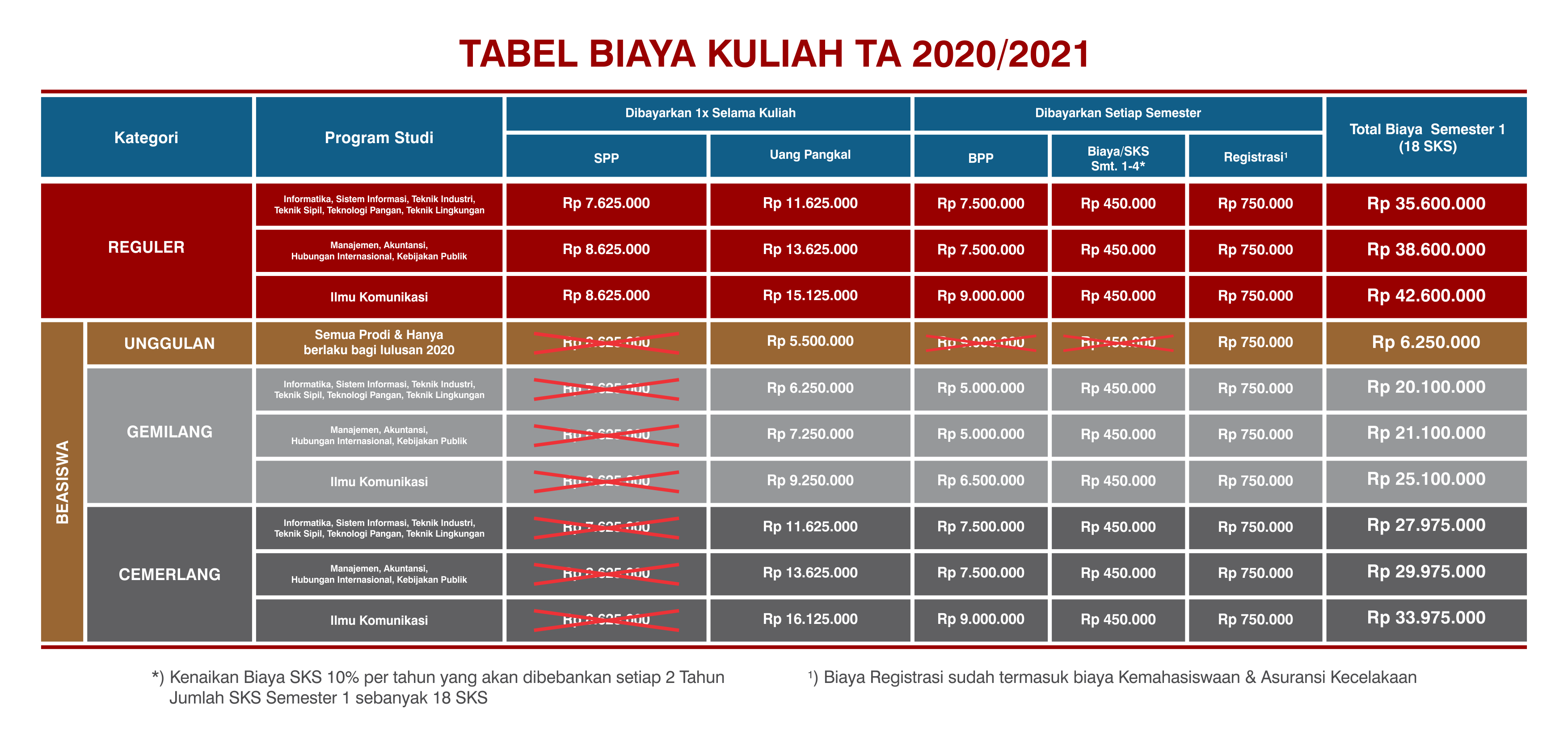Tabel Harga 2020-2_web2