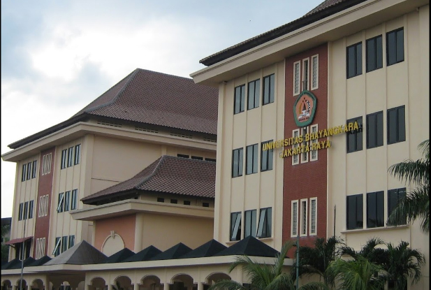 Universitas Bhayangkara Jakarta Raya1