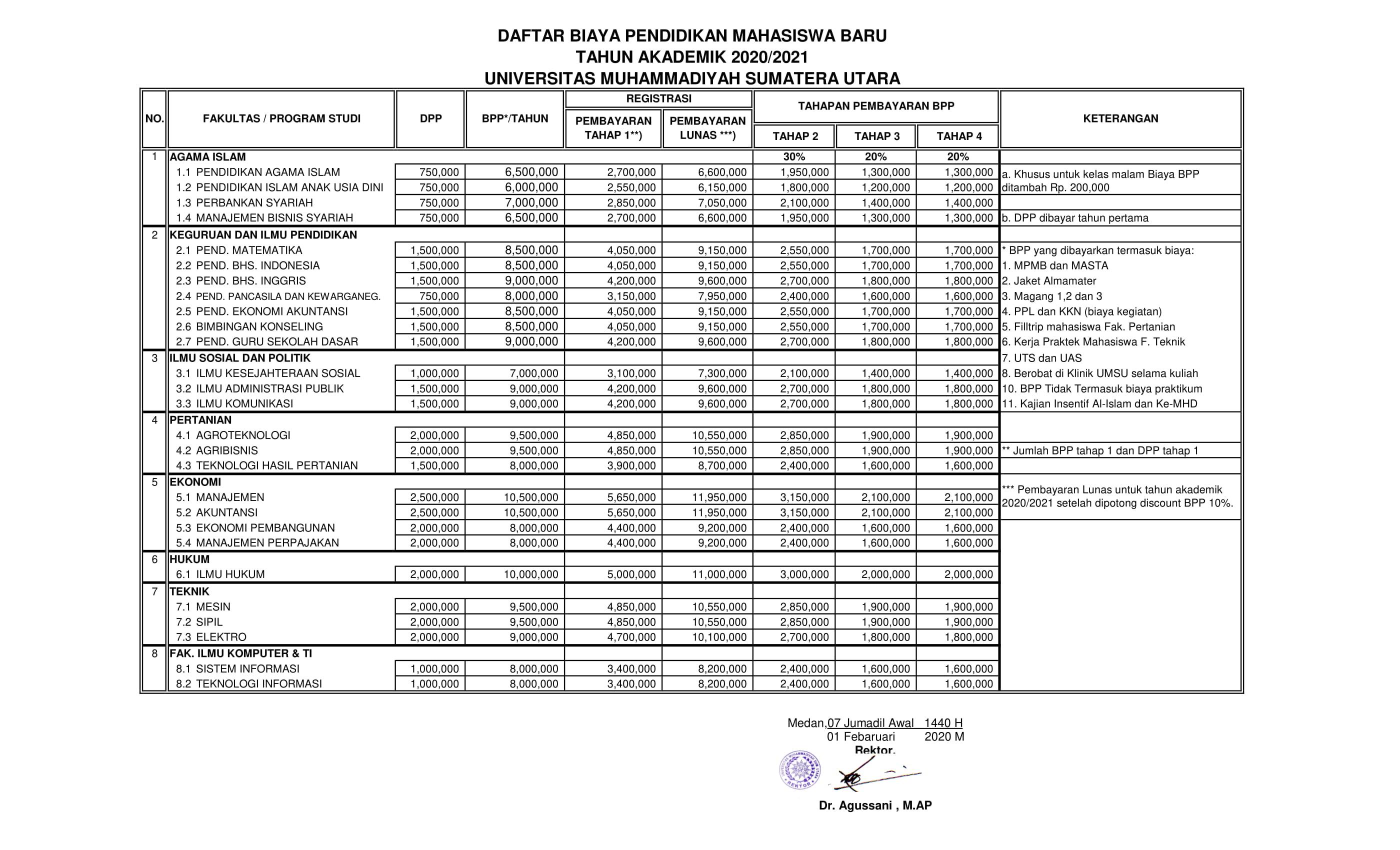 biaya_pendidikan_nonkedokteran_2020-1