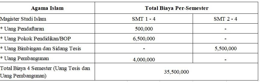 biaya_s2_fai_2020