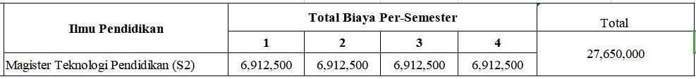 biaya_s2_fip_2020