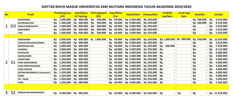 Biaya-Pendidikan-USM-2019