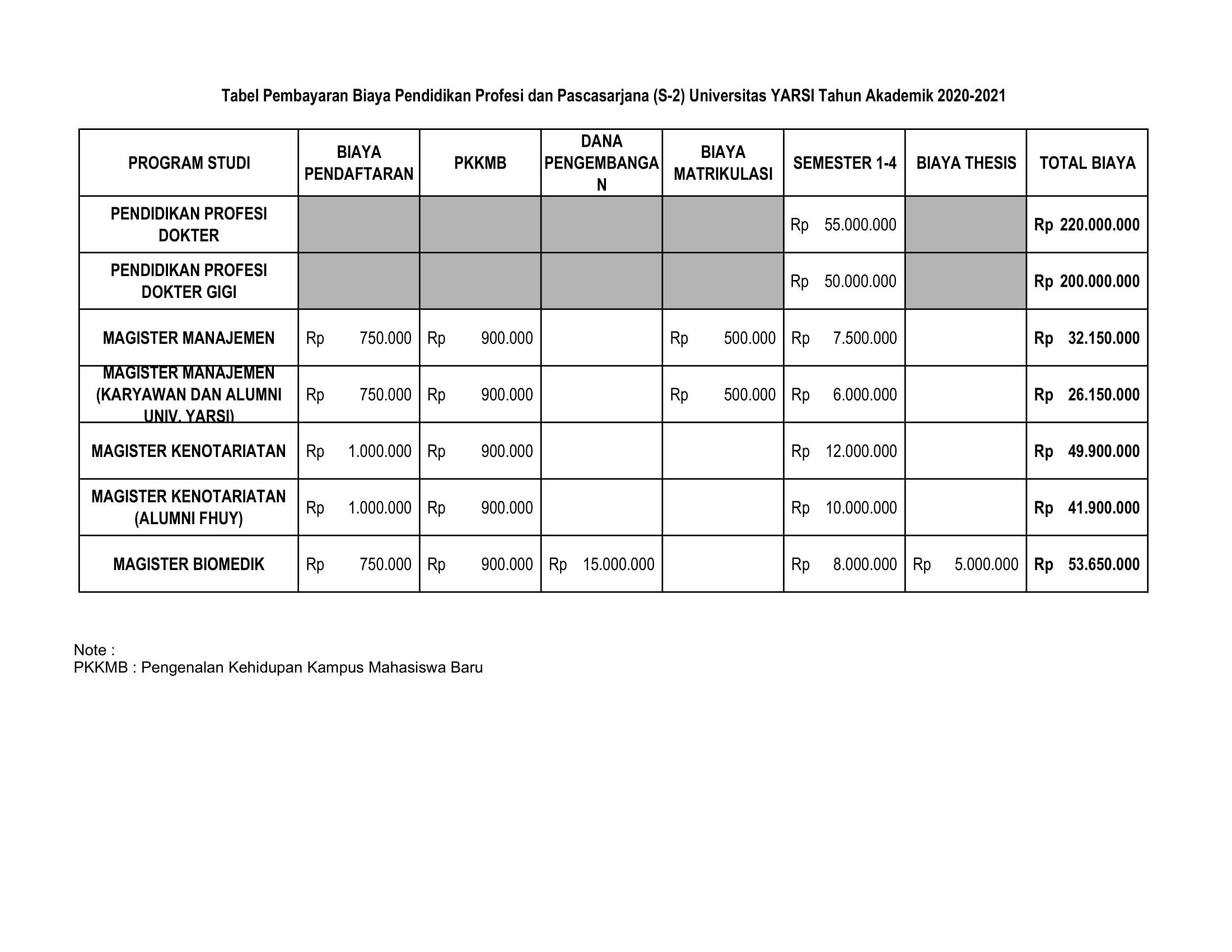 BPP-Profesi-dan-S2-Reguler-Univ.-YARSI-2020-2021-11.2019-1