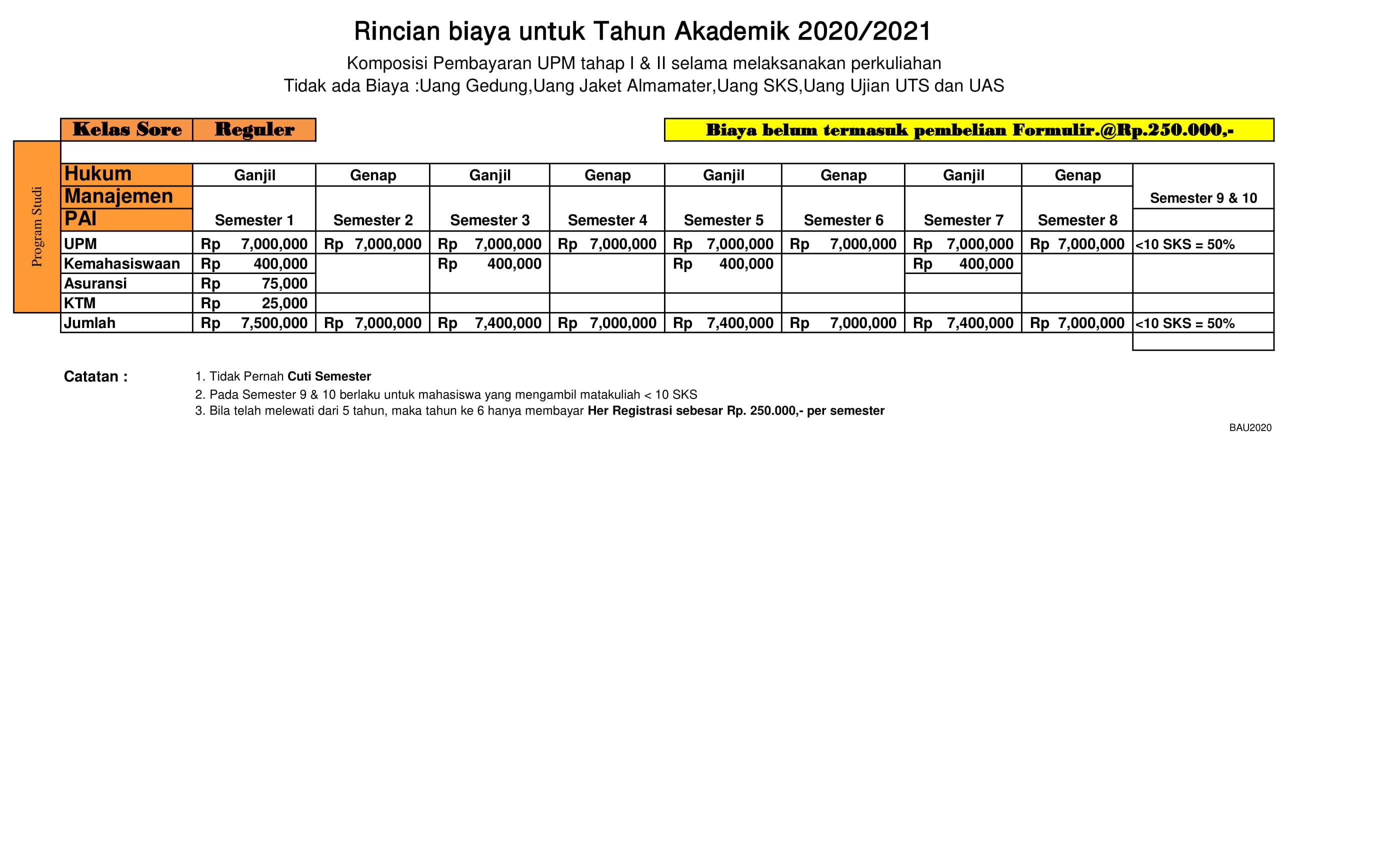 UPM th2020-2