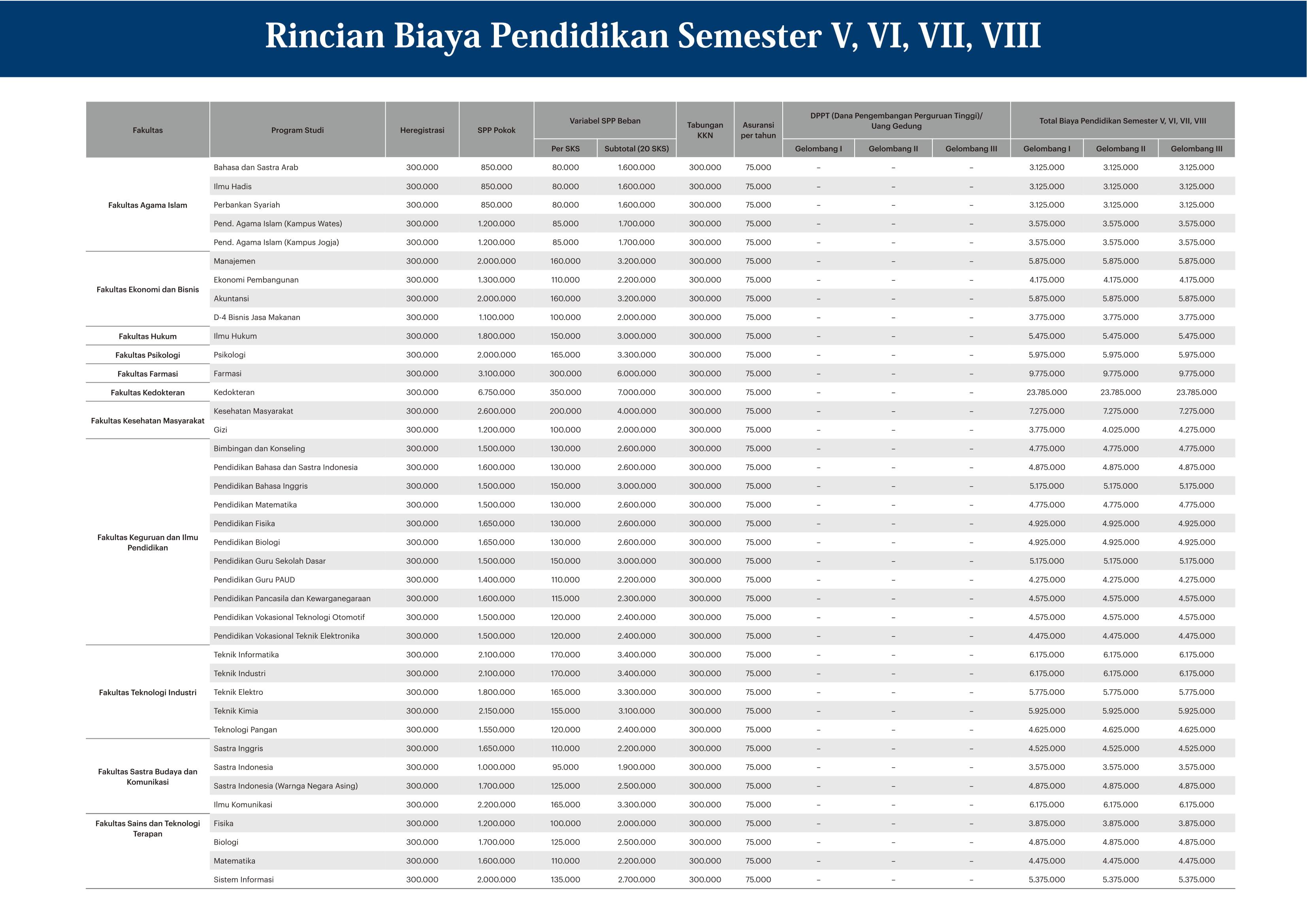 biaya PMB 2020 rev2-3