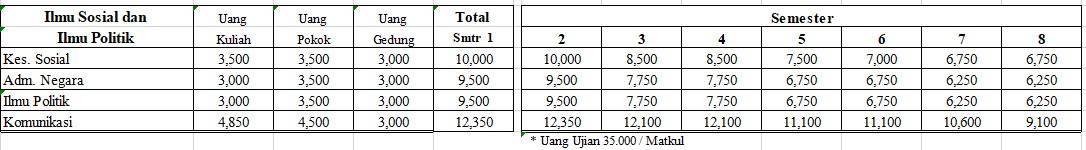 biaya_fisip_2020